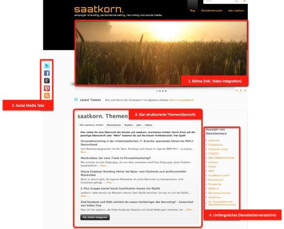 Infos zur neuen saatkorn. Site